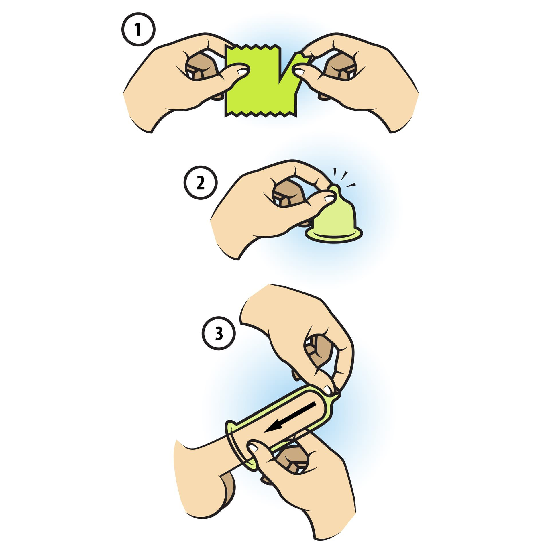 How to put on a condom